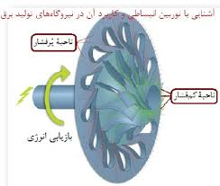پاورپوینت آشنایی با توربین انبساطی و کاربرد آن در نیروگاه های تولید برق